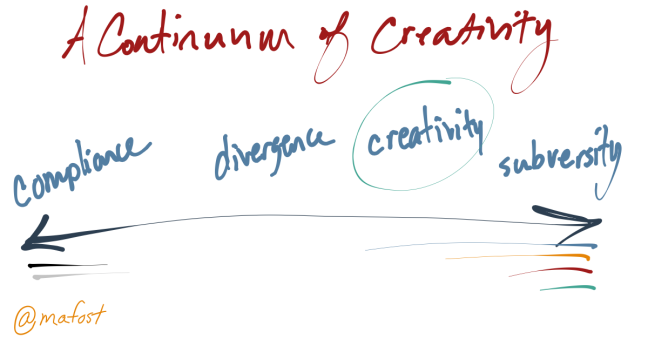 Creativity in Schools is Easier than you might think!